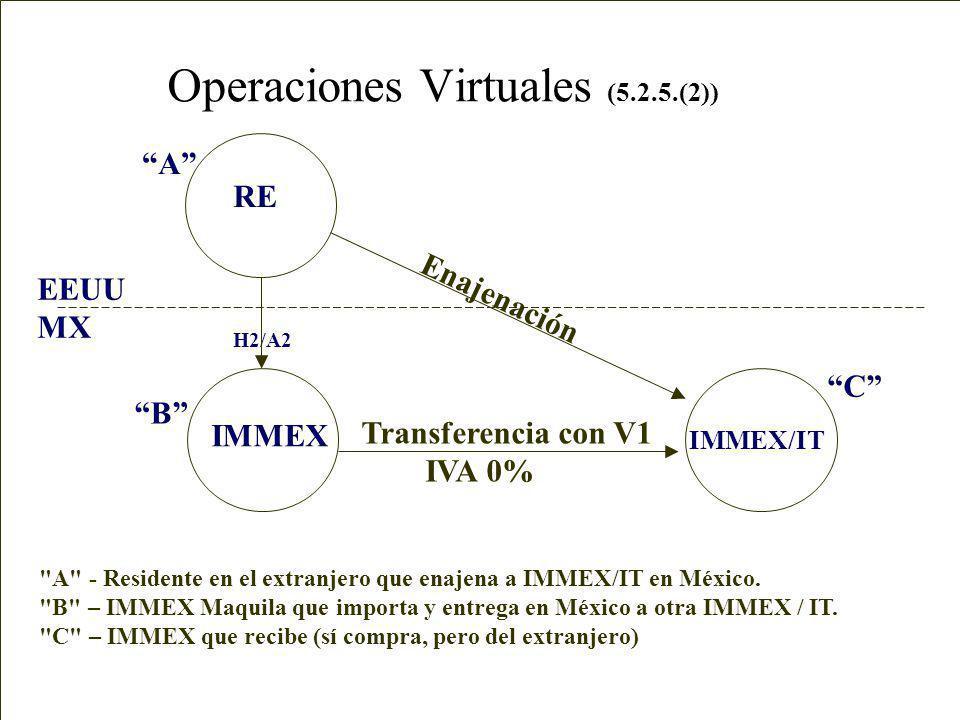 Operaciones Virtuales (5.2.5.(2))