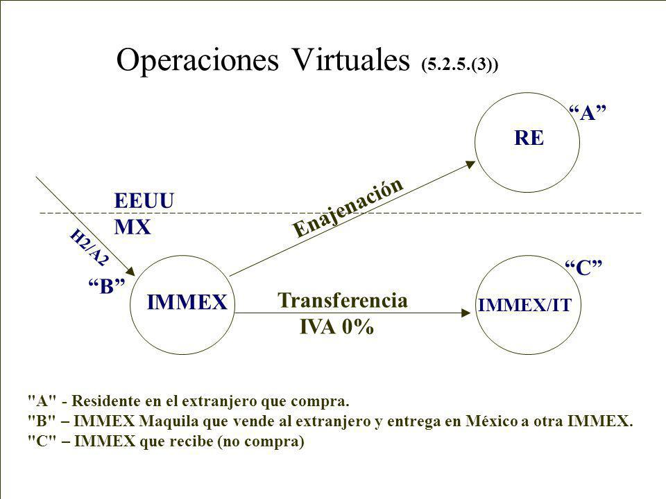 Operaciones Virtuales (5.2.5.(3))