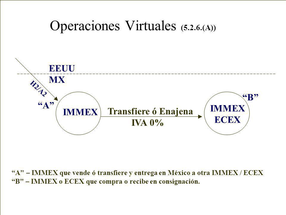 Operaciones Virtuales (5.2.6.(A))