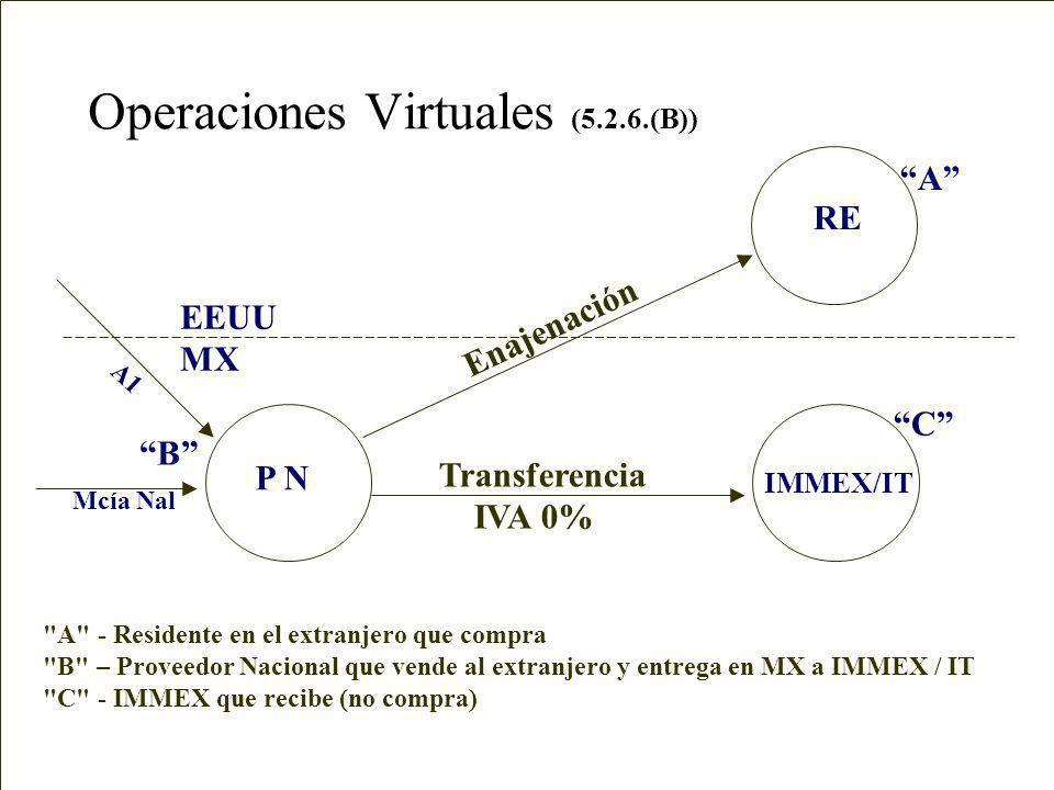 Operaciones Virtuales (5.2.6.(B))