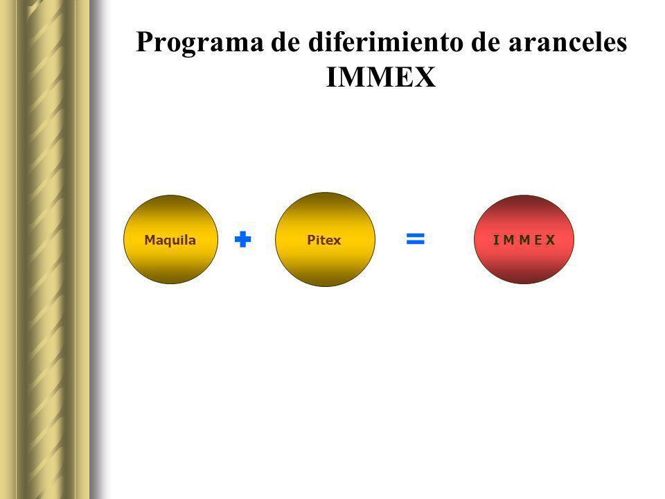 Programa de diferimiento de aranceles IMMEX