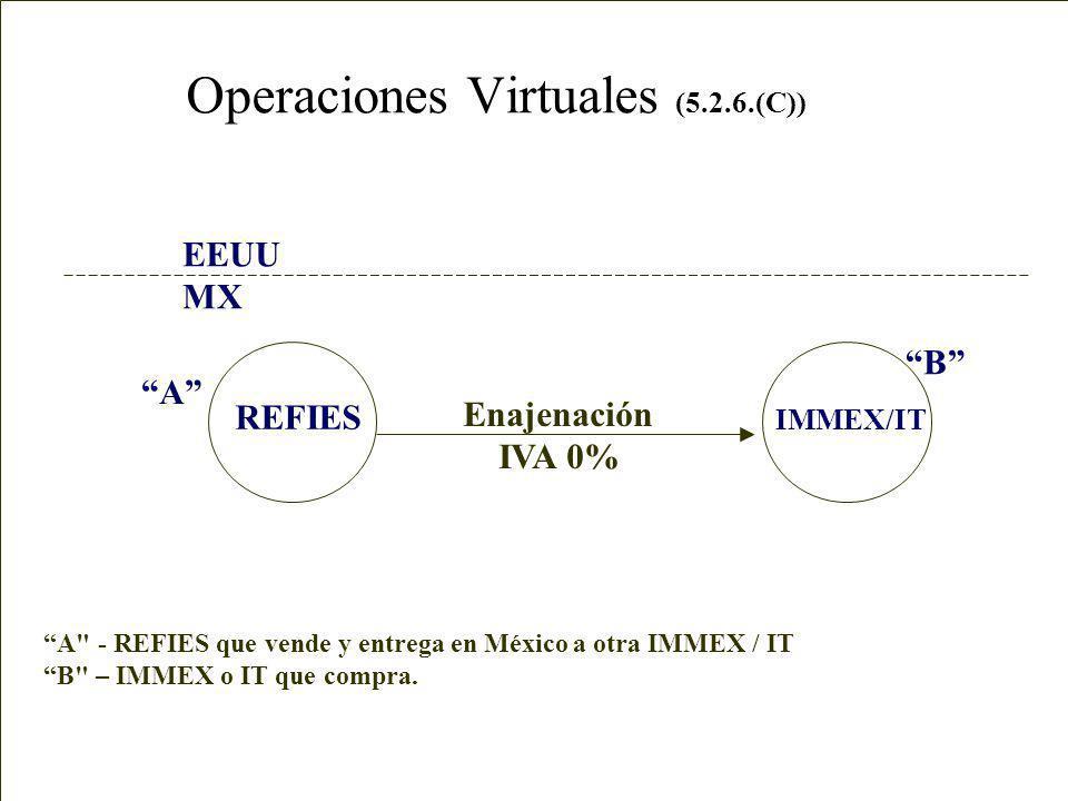 Operaciones Virtuales (5.2.6.(C))