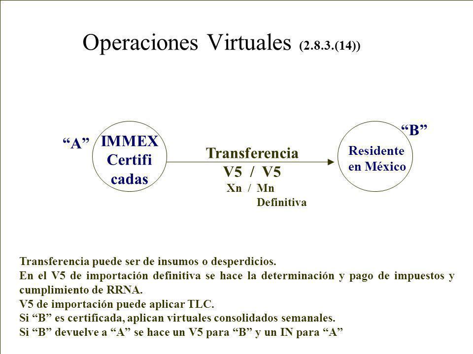 Operaciones Virtuales (2.8.3.(14))