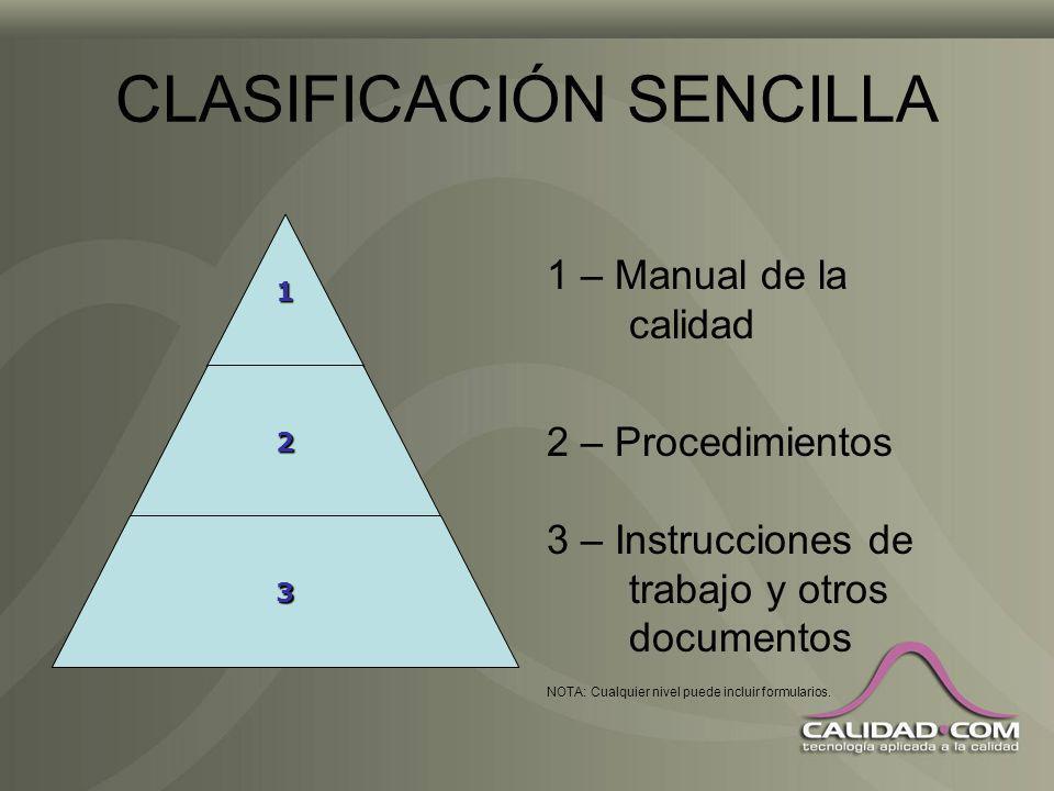CLASIFICACIÓN SENCILLA