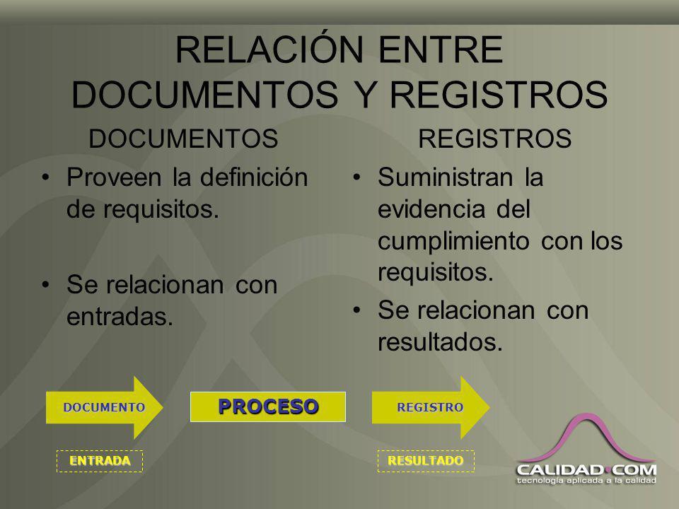 RELACIÓN ENTRE DOCUMENTOS Y REGISTROS