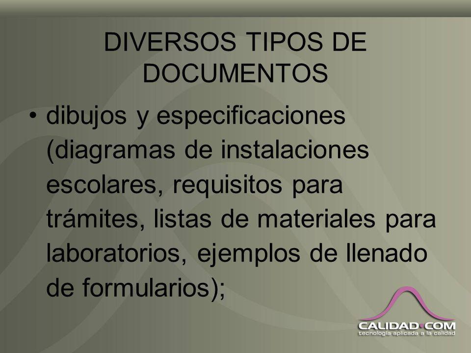 DIVERSOS TIPOS DE DOCUMENTOS