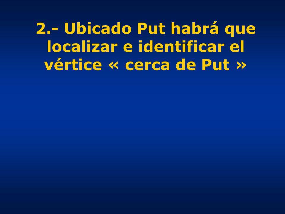 2.- Ubicado Put habrá que localizar e identificar el vértice « cerca de Put »