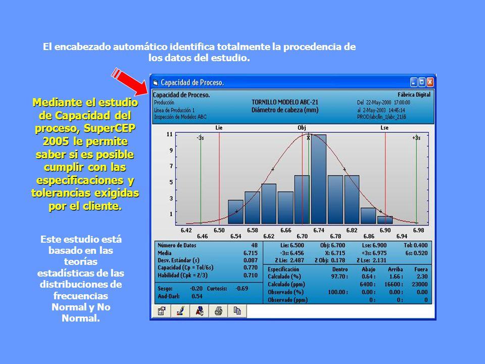 El encabezado automático identifica totalmente la procedencia de los datos del estudio.
