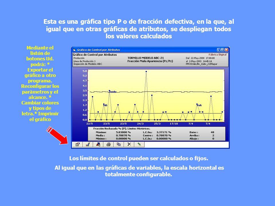 Los límites de control pueden ser calculados o fijos.
