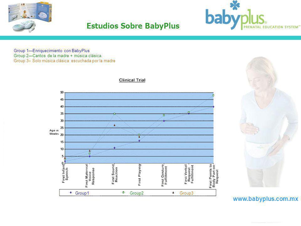 Estudios Sobre BabyPlus