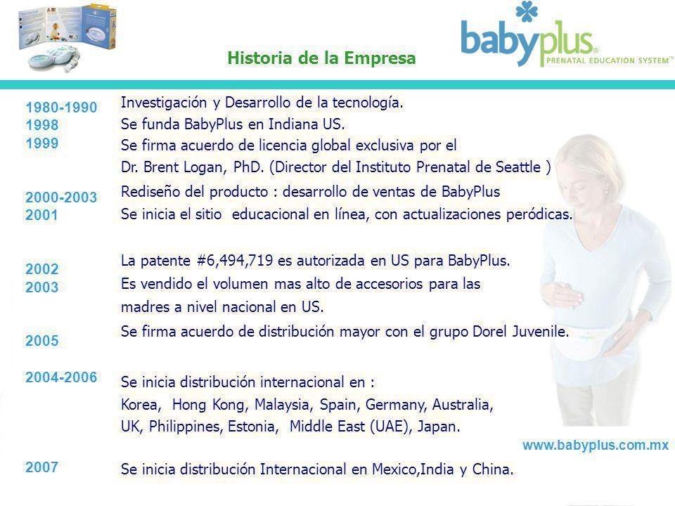 Historia de la Empresa Investigación y Desarrollo de la tecnología.