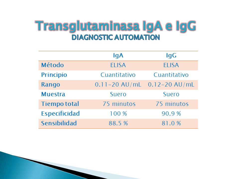Transglutaminasa IgA e IgG DIAGNOSTIC AUTOMATION