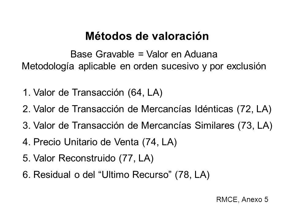 Métodos de valoración Base Gravable = Valor en Aduana