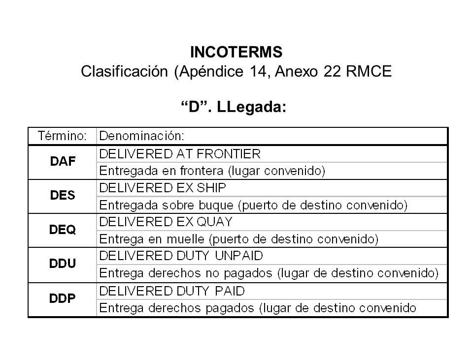 Clasificación (Apéndice 14, Anexo 22 RMCE