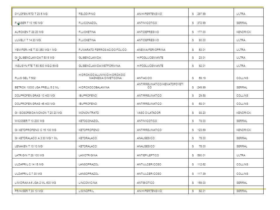 . . DYLOFEN RTD T 20 5 MG FELODIPINO ANIHIPERTENSIVO $ 297.99 ULTRA