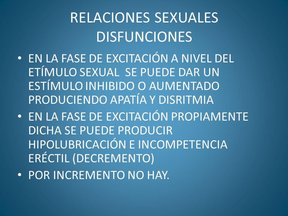 RELACIONES SEXUALES DISFUNCIONES