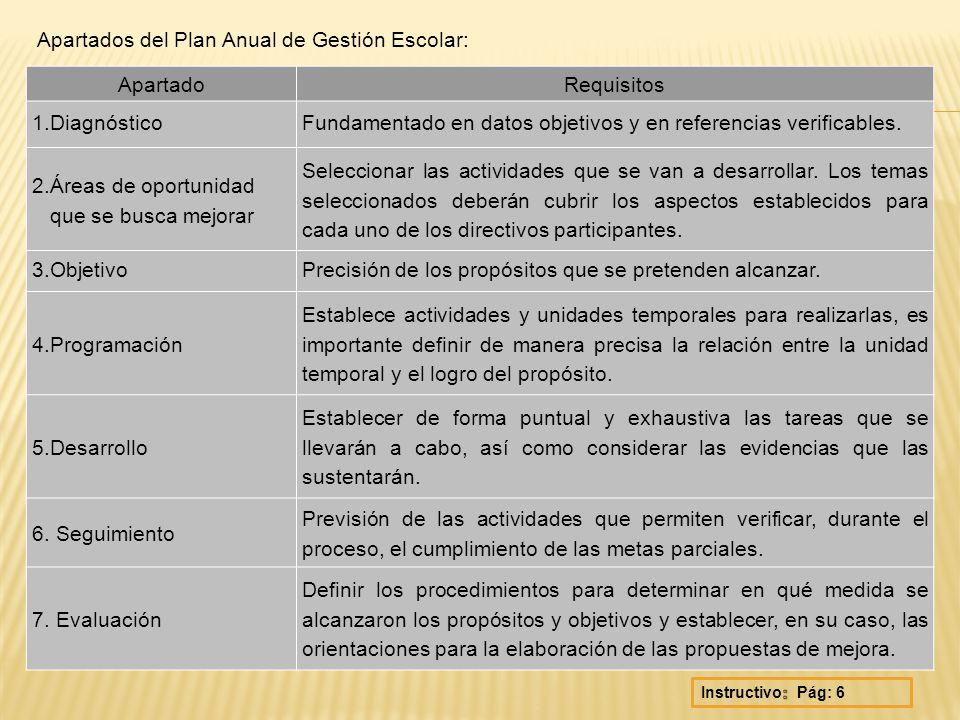 Apartados del Plan Anual de Gestión Escolar: Apartado Requisitos