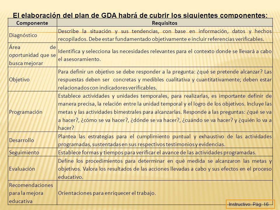 El elaboración del plan de GDA habrá de cubrir los siguientes componentes: