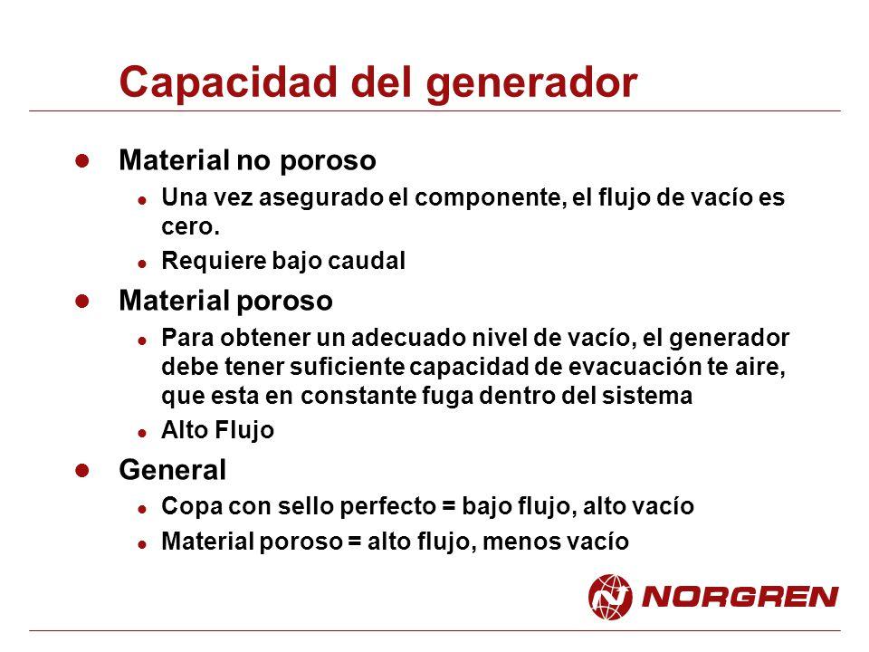 Capacidad del generador