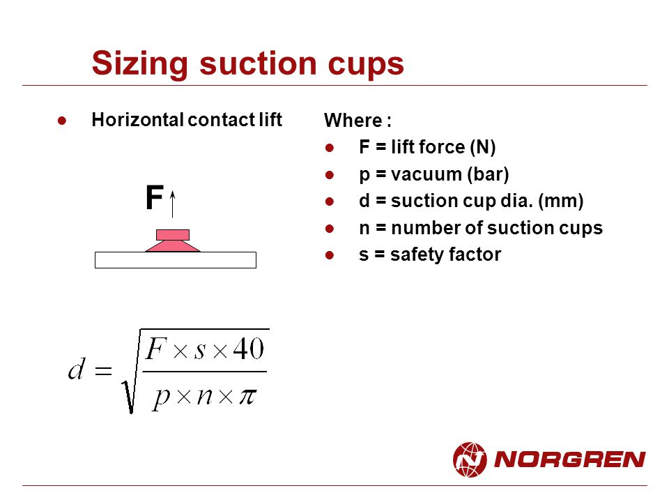 Sizing suction cups F Horizontal contact lift Where :