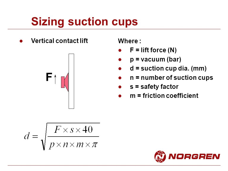 Sizing suction cups F Vertical contact lift Where : F = lift force (N)