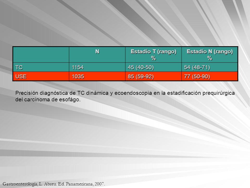 N Estadío T (rango) % Estadío N (rango) %