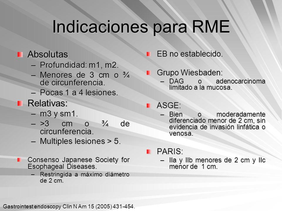 Indicaciones para RME Absolutas Relativas: Profundidad: m1, m2.