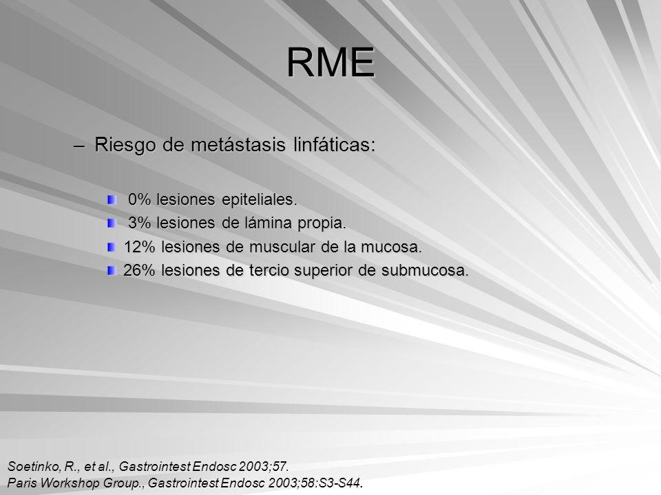 RME Riesgo de metástasis linfáticas: 0% lesiones epiteliales.