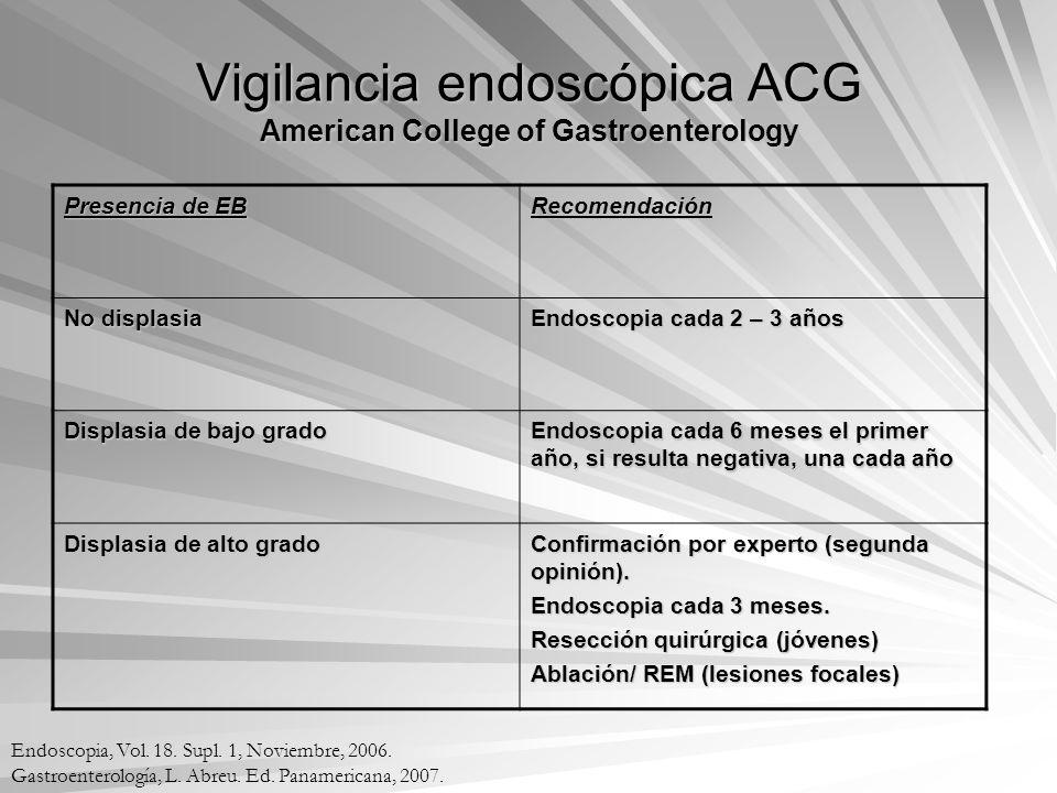 Vigilancia endoscópica ACG American College of Gastroenterology