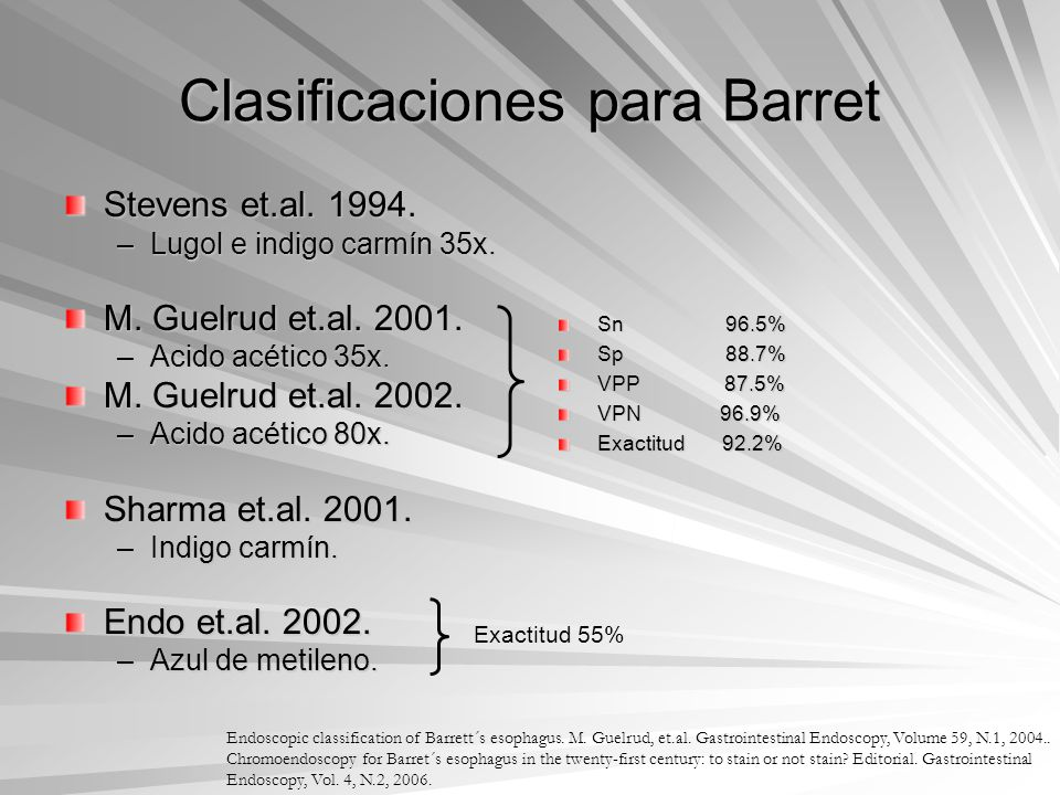 Clasificaciones para Barret