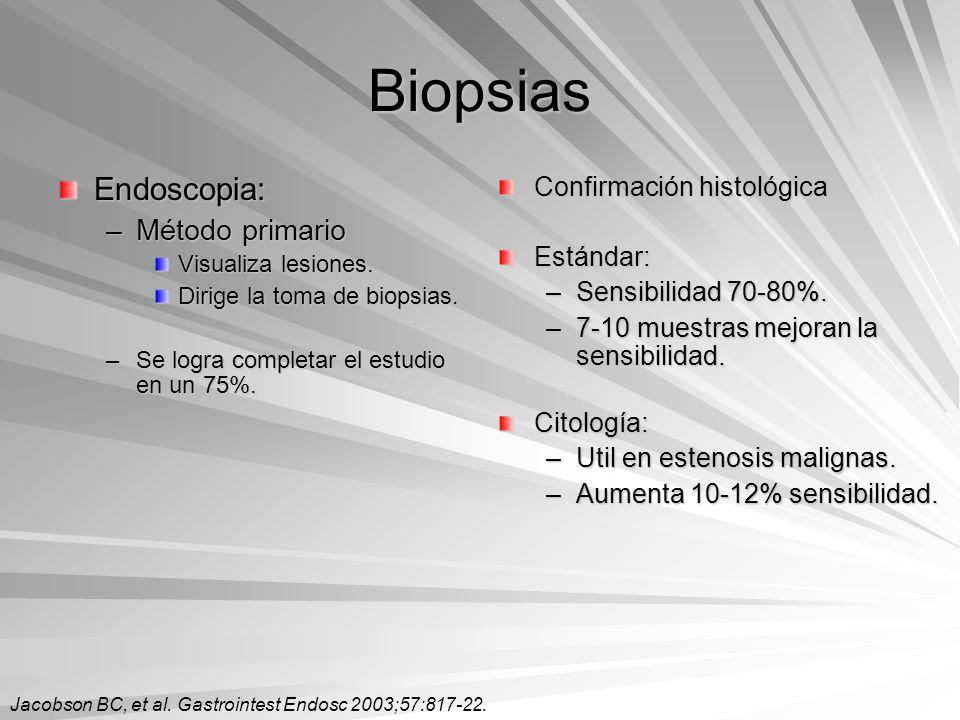 Biopsias Endoscopia: Método primario Confirmación histológica