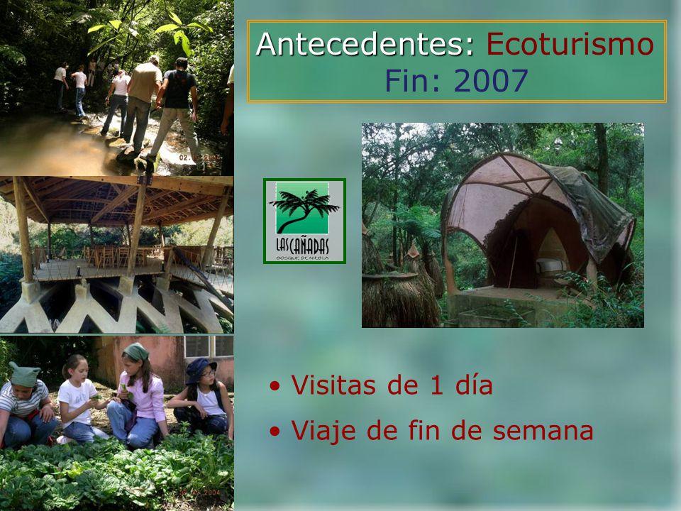 Antecedentes: Ecoturismo Fin: 2007
