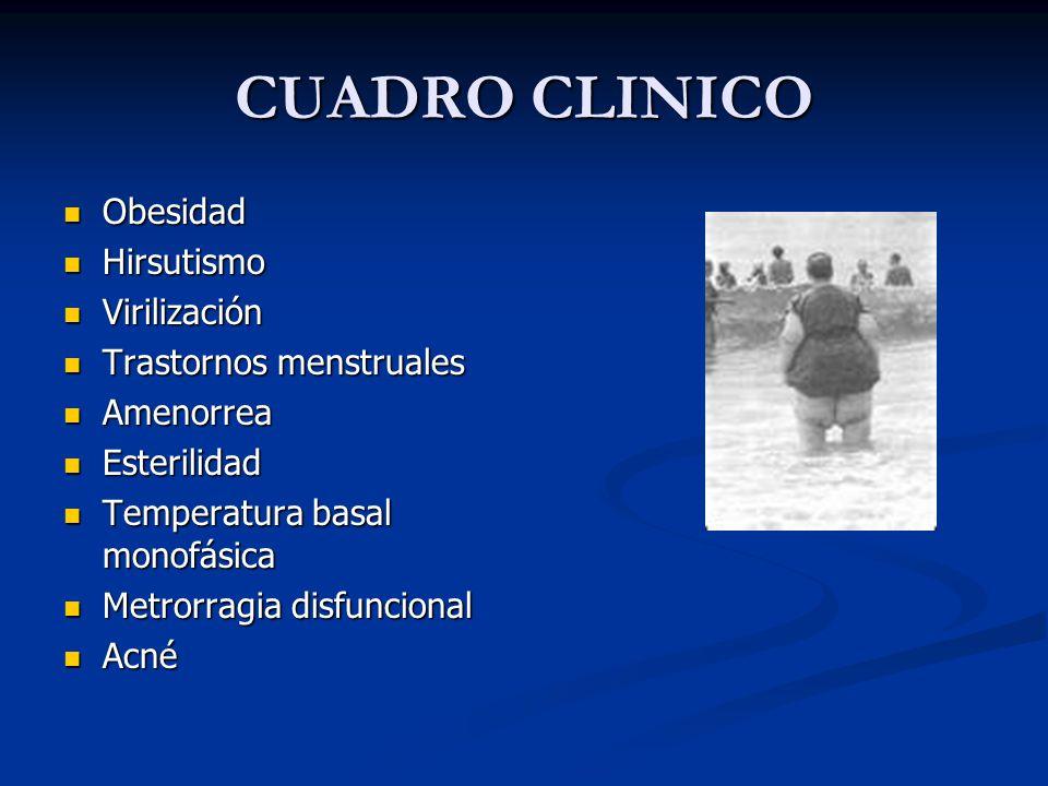 CUADRO CLINICO Obesidad Hirsutismo Virilización Trastornos menstruales