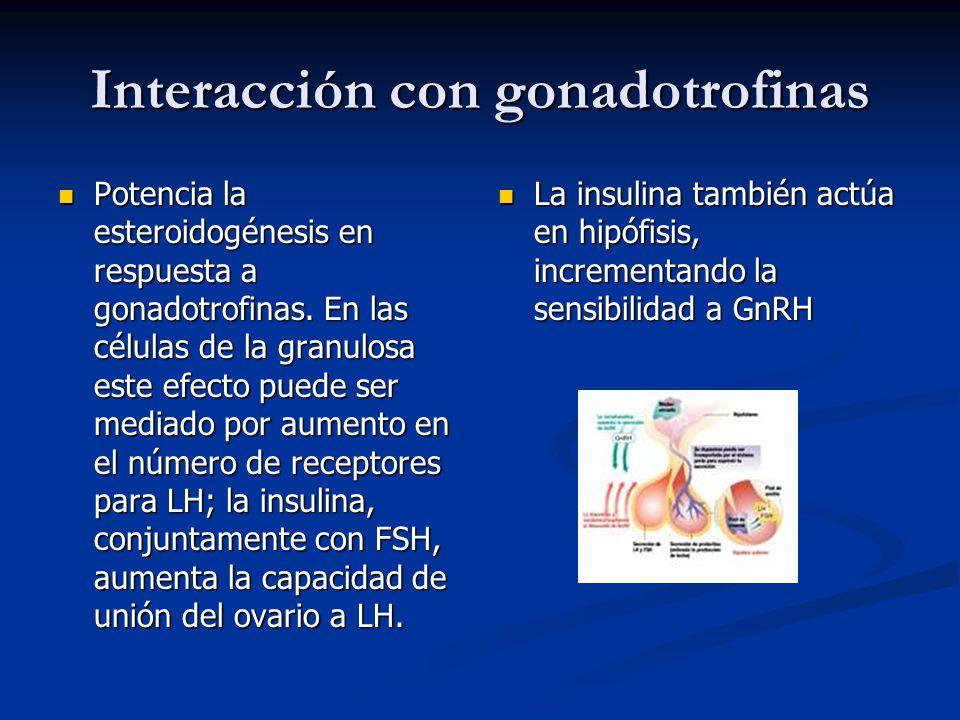Interacción con gonadotrofinas