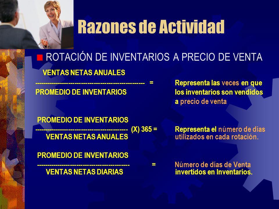 Razones de Actividad VENTAS NETAS ANUALES