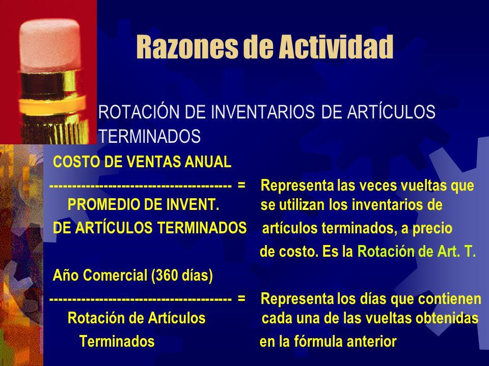 Razones de Actividad ROTACIÓN DE INVENTARIOS DE ARTÍCULOS TERMINADOS