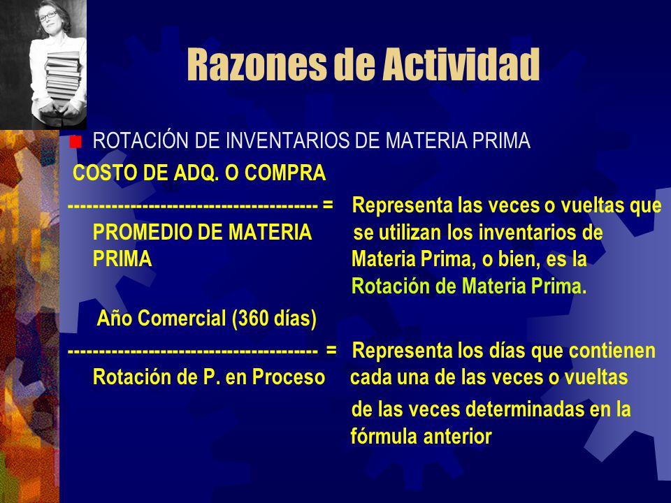 Razones de Actividad ROTACIÓN DE INVENTARIOS DE MATERIA PRIMA