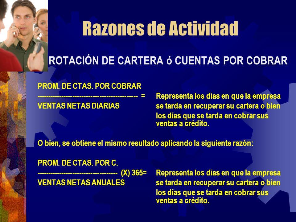 Razones de Actividad ROTACIÓN DE CARTERA ó CUENTAS POR COBRAR