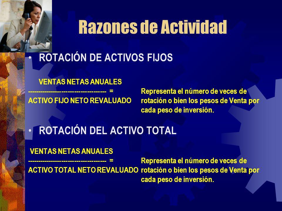 Razones de Actividad ROTACIÓN DE ACTIVOS FIJOS