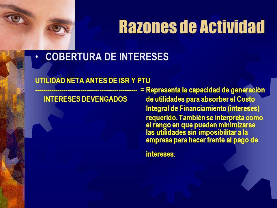 Razones de Actividad COBERTURA DE INTERESES