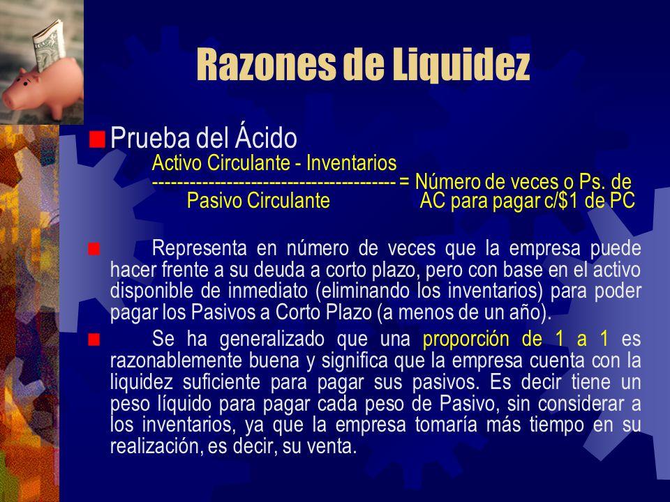 Razones de Liquidez Prueba del Ácido