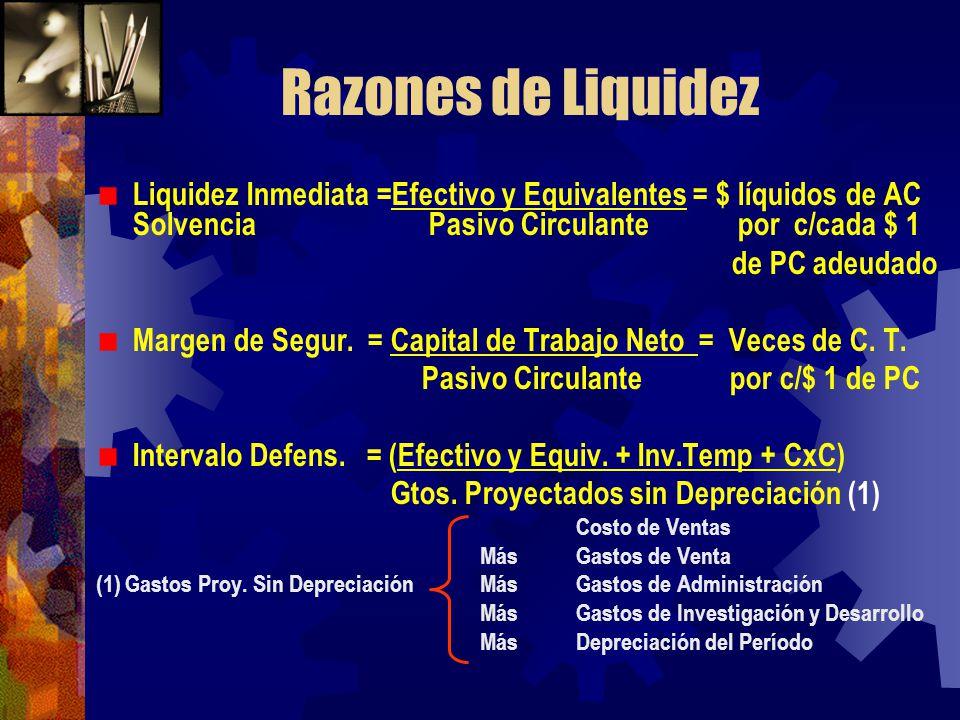Razones de Liquidez Liquidez Inmediata =Efectivo y Equivalentes = $ líquidos de AC Solvencia Pasivo Circulante por c/cada $ 1.