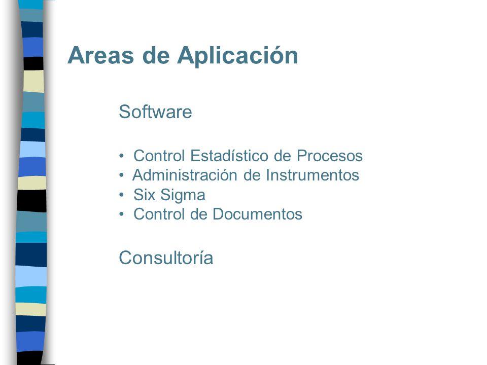 Areas de Aplicación Software Consultoría