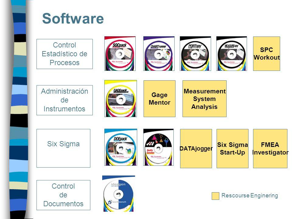 Software Control Estadístico de Procesos Administración de