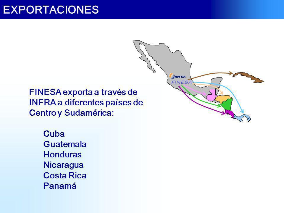 EXPORTACIONES FINESA exporta a través de INFRA a diferentes países de Centro y Sudamérica: Cuba. Guatemala.