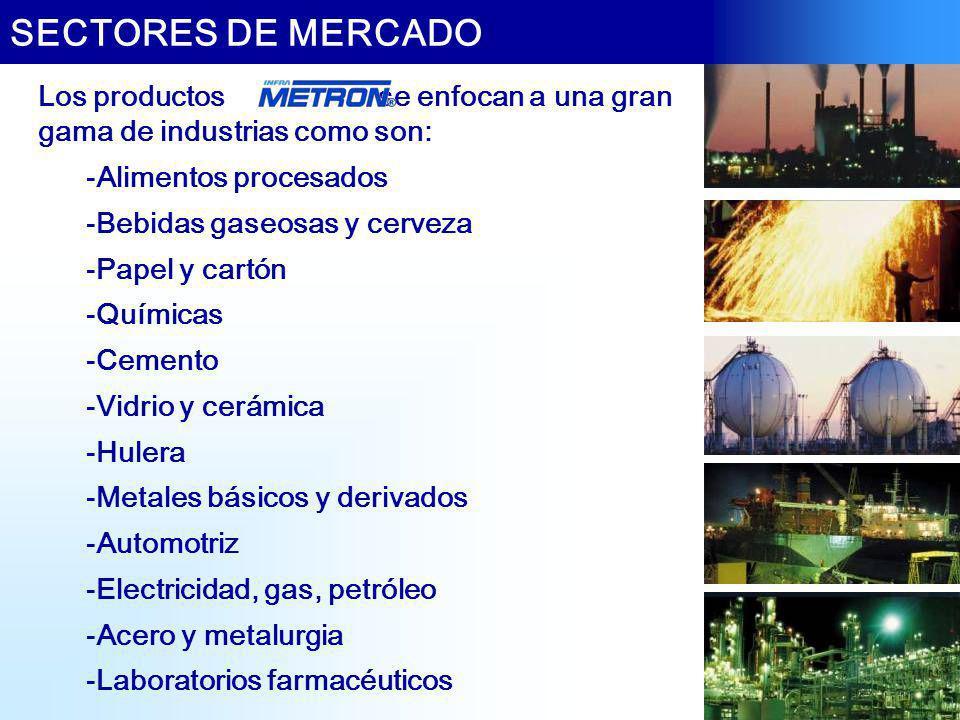 SECTORES DE MERCADO Los productos se enfocan a una gran gama de industrias como son: