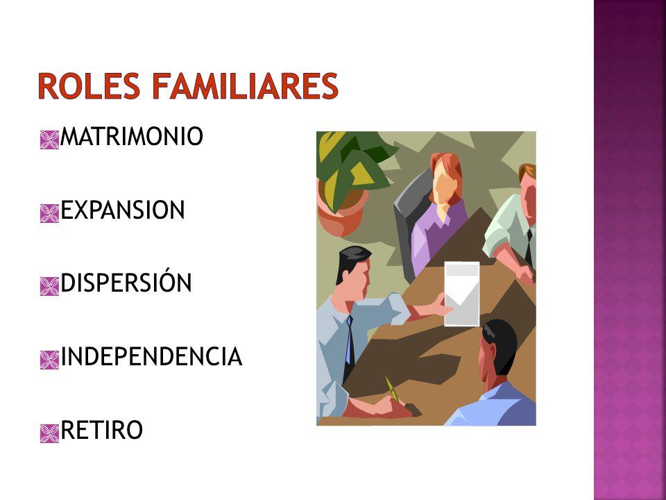 ROLES FAMILIARES MATRIMONIO EXPANSION DISPERSIÓN INDEPENDENCIA RETIRO