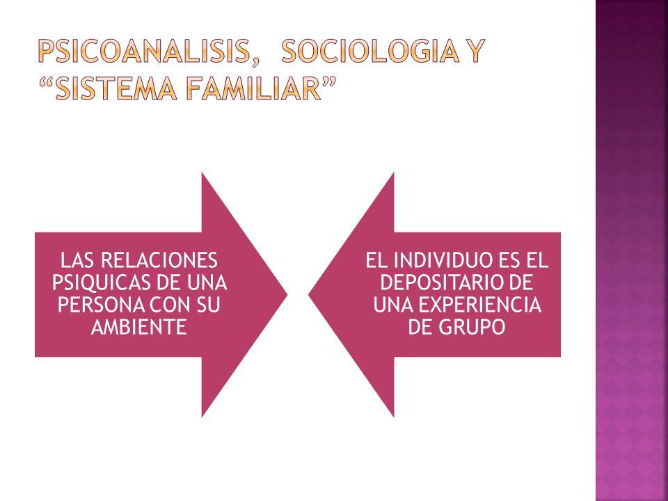 PSICOANALISIS, SOCIOLOGIA Y SISTEMA FAMILIAR