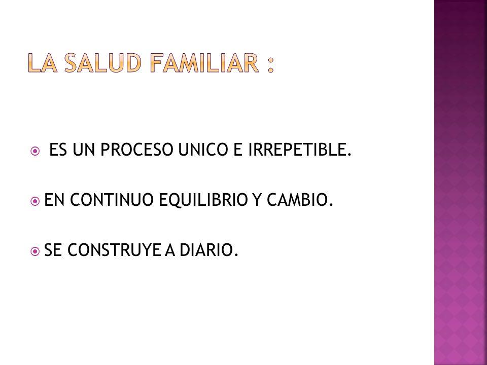 La salud familiar : ES UN PROCESO UNICO E IRREPETIBLE.