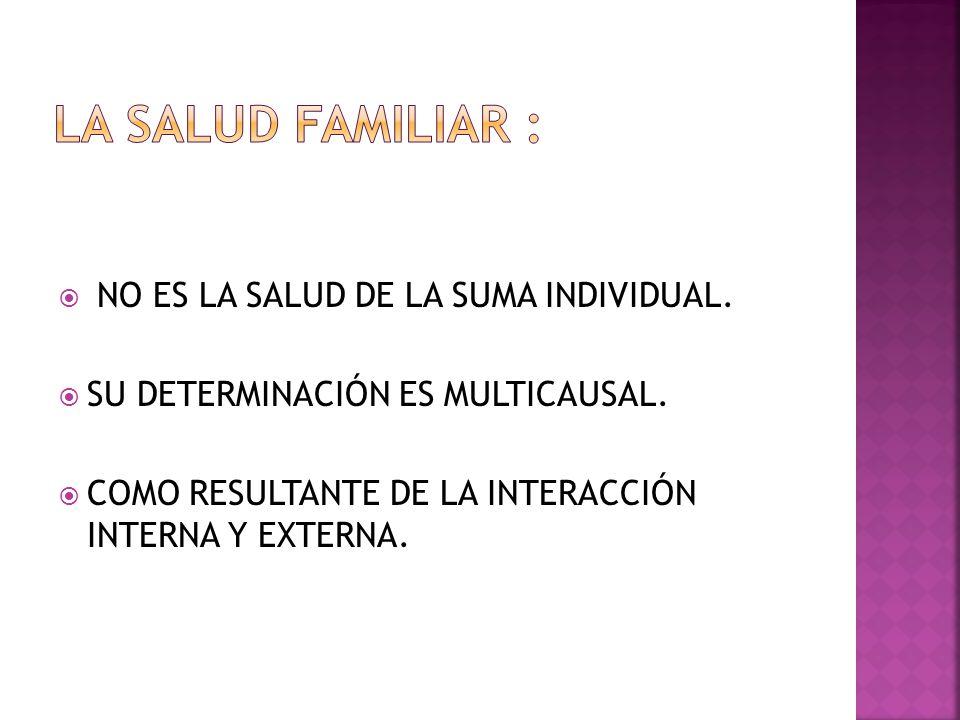 La salud familiar : NO ES LA SALUD DE LA SUMA INDIVIDUAL.